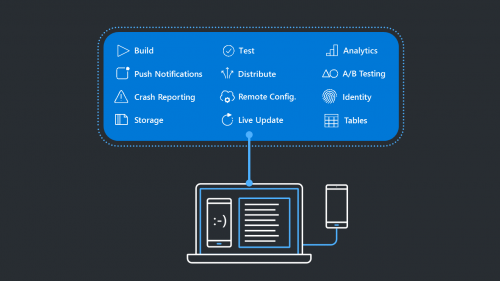 Visual Studio Mobile Center